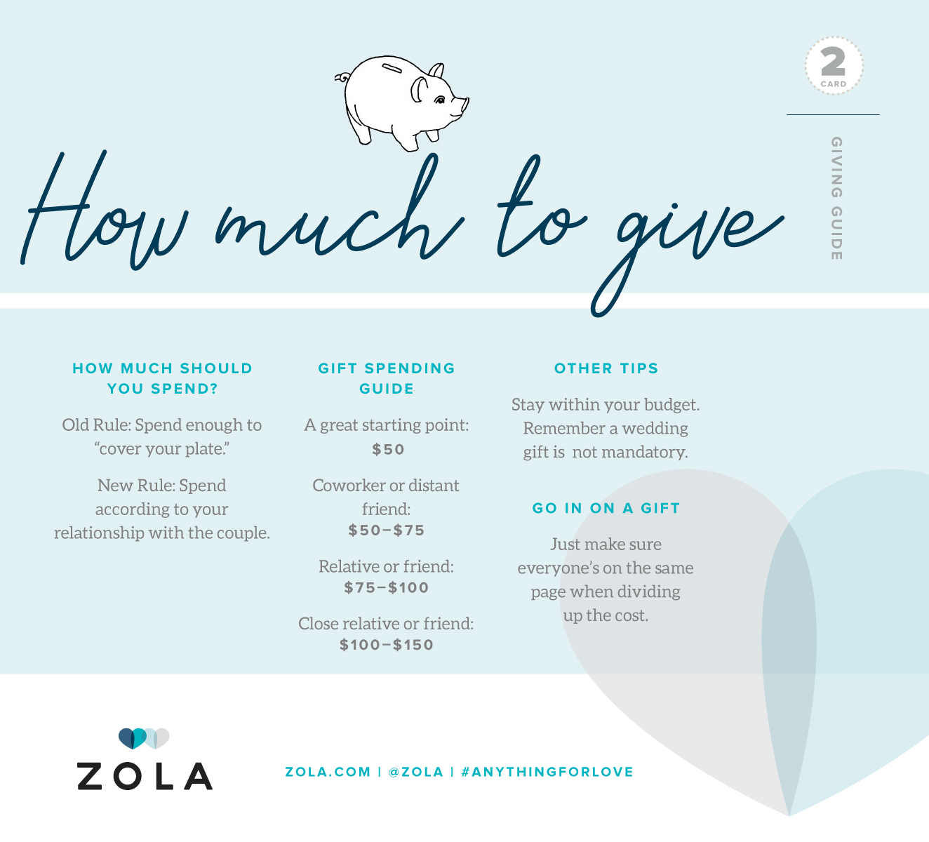 zola wedding registry, how much to spend on a wedding gift