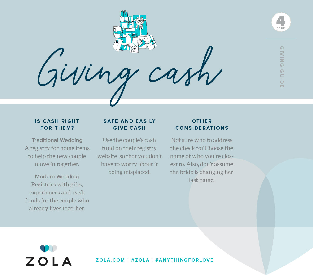 zola wedding registry, giving cash as a wedding gift